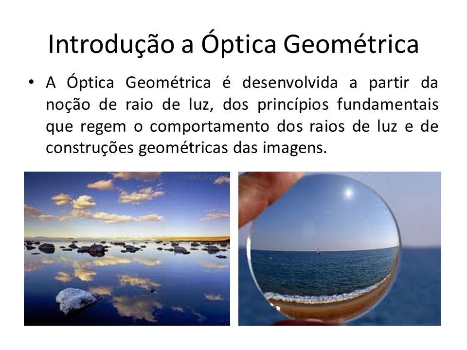 Conceitos fundamentais Raios de luz são linhas orientadas que representam, graficamente a direção e o sentido de propagação da luz.