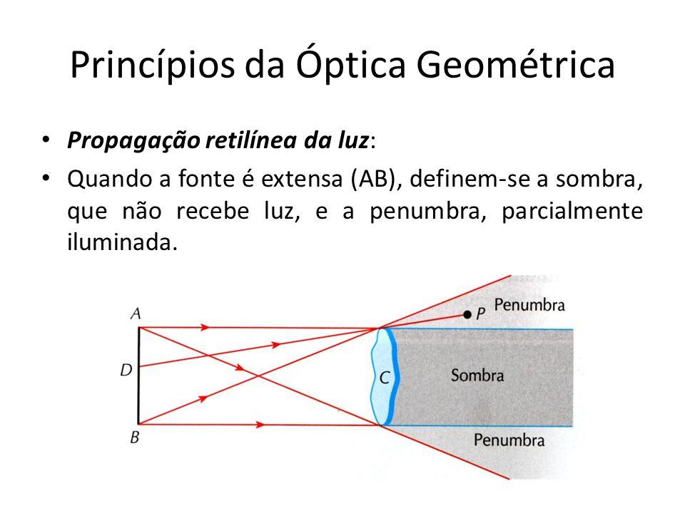 Princípios da Óptica Geométrica Propagação retilínea da luz: Sombra.