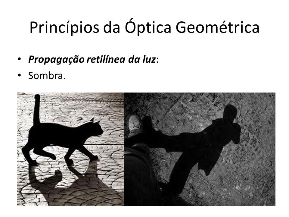 Princípios da Óptica Geométrica Propagação retilínea da luz: Penumbra.