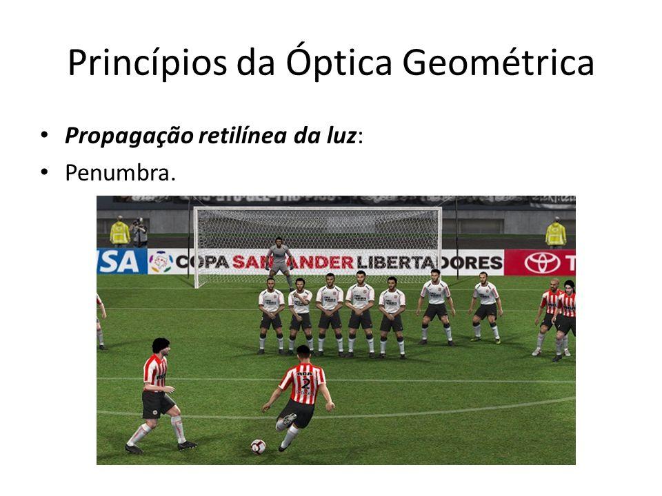 Princípios da Óptica Geométrica Propagação retilínea da luz: Eclipses.