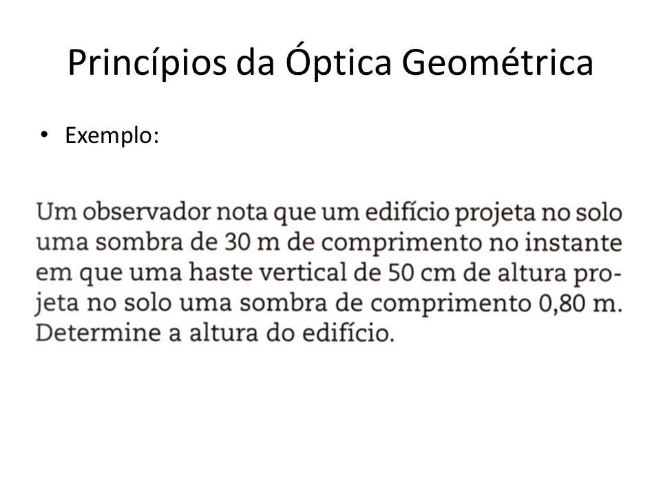 Princípios da Óptica Geométrica Exemplo: