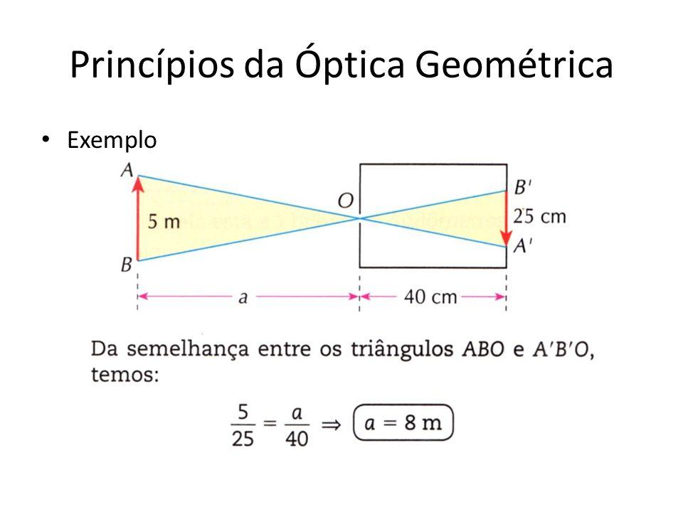 Princípios da Óptica Geométrica Exemplo