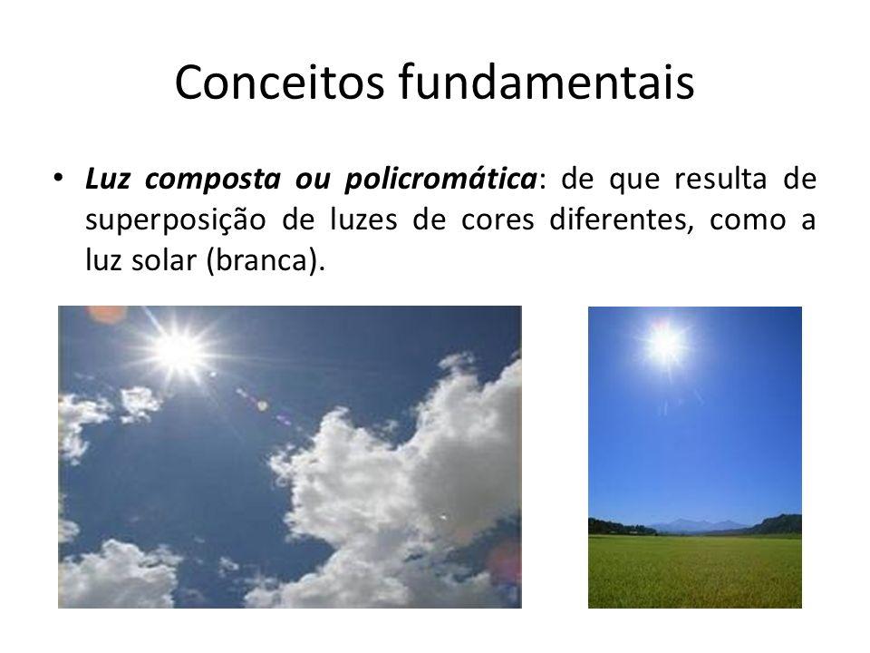 Conceitos fundamentais Meios de propagação Transparentes: a luz passa permitindo visão nítida de objeto através deles.