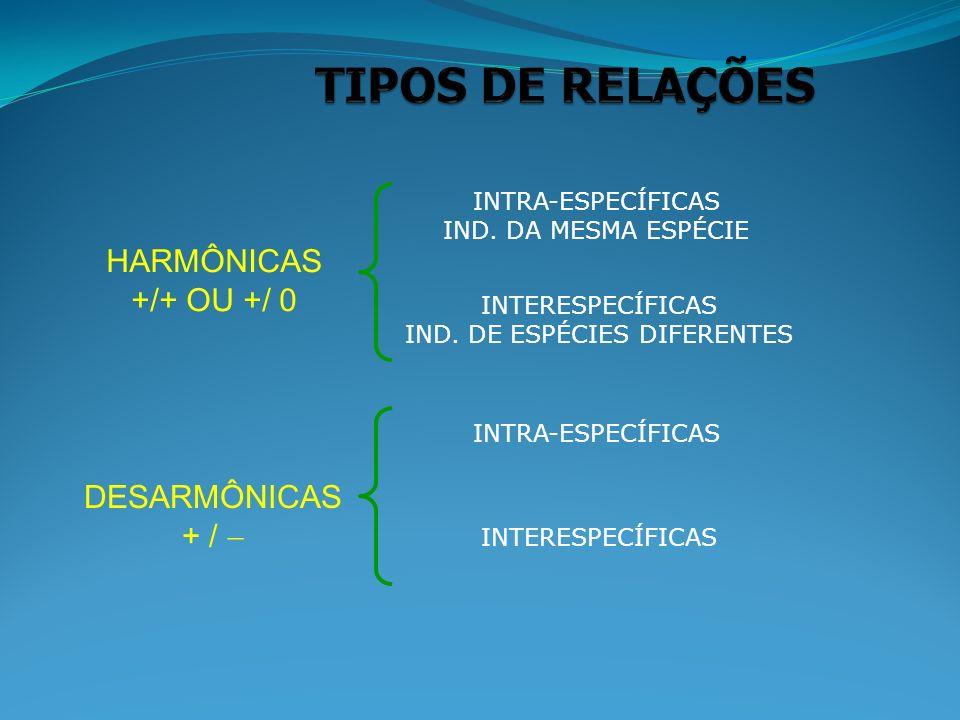 HARMÔNICAS +/+ OU +/ 0 DESARMÔNICAS + / INTRA-ESPECÍFICAS IND. DA MESMA ESPÉCIE INTERESPECÍFICAS IND. DE ESPÉCIES DIFERENTES INTRA-ESPECÍFICAS INTERES