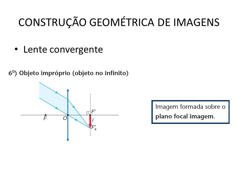 CONSTRUÇÃO GEOMÉTRICA DE IMAGENS Lente convergente