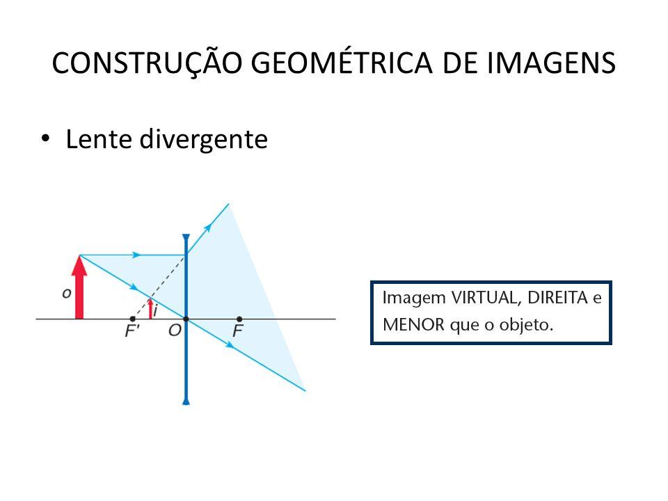 CONSTRUÇÃO GEOMÉTRICA DE IMAGENS Lente divergente