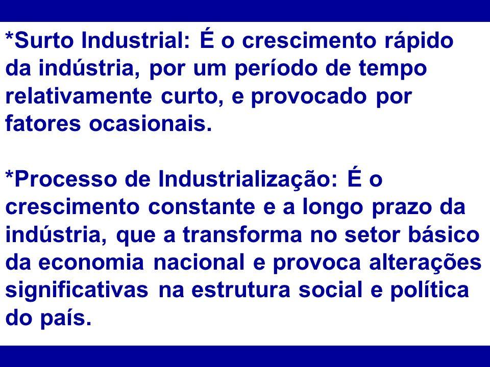 *Surto Industrial: É o crescimento rápido da indústria, por um período de tempo relativamente curto, e provocado por fatores ocasionais. *Processo de