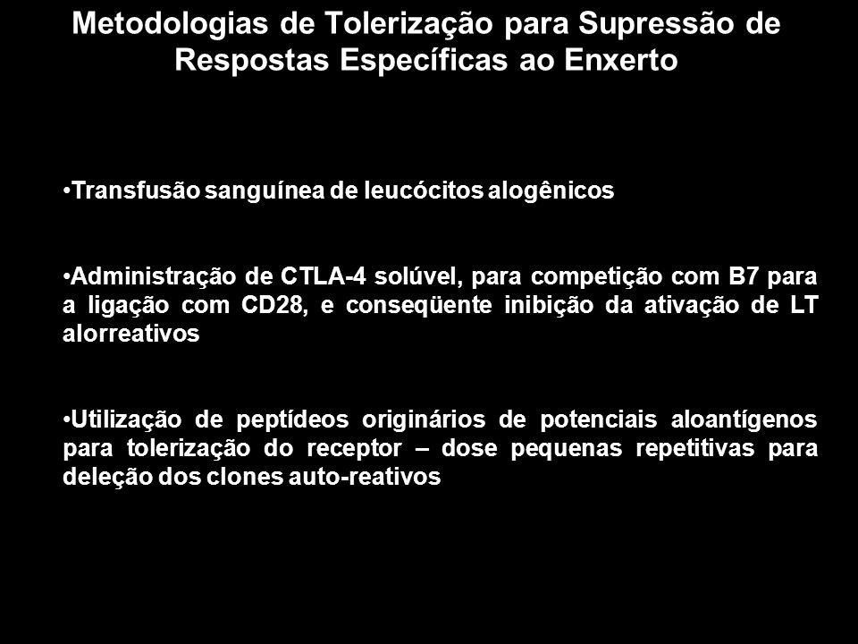 Metodologias de Tolerização para Supressão de Respostas Específicas ao Enxerto Figura 10-1 Transfusão sanguínea de leucócitos alogênicos Administração