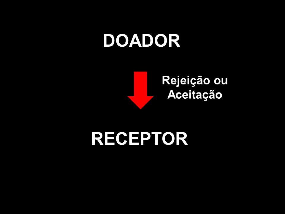 DOADOR RECEPTOR Rejeição ou Aceitação