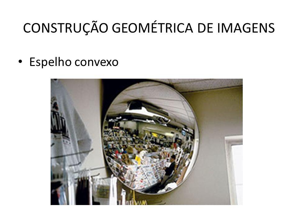 CONSTRUÇÃO GEOMÉTRICA DE IMAGENS Espelho convexo