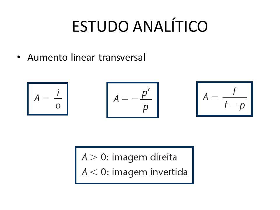 ESTUDO ANALÍTICO Aumento linear transversal