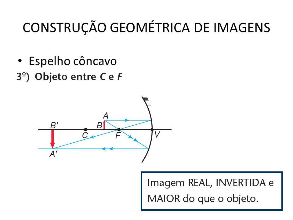 CONSTRUÇÃO GEOMÉTRICA DE IMAGENS Espelho côncavo