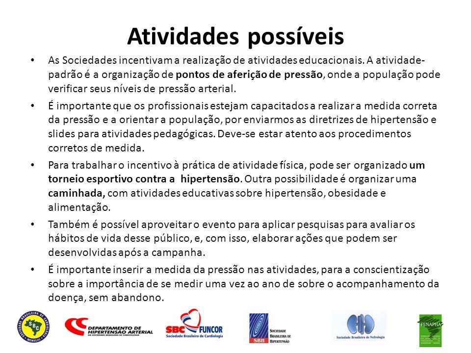 Atividades possíveis As Sociedades incentivam a realização de atividades educacionais. A atividade- padrão é a organização de pontos de aferição de pr