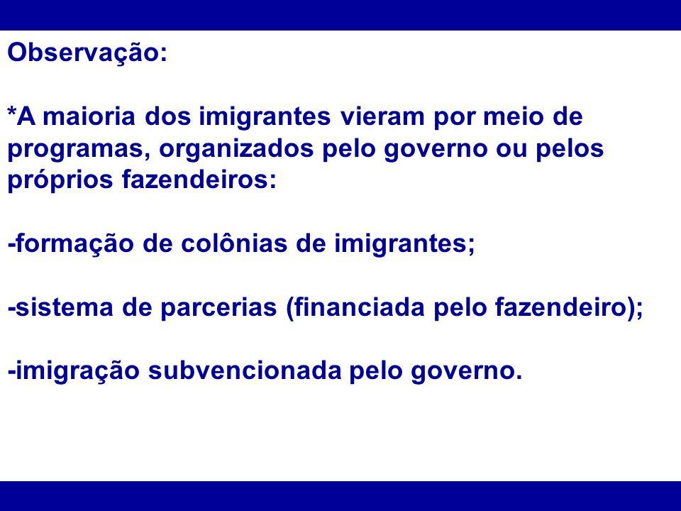 Observação: *A maioria dos imigrantes vieram por meio de programas, organizados pelo governo ou pelos próprios fazendeiros: -formação de colônias de i