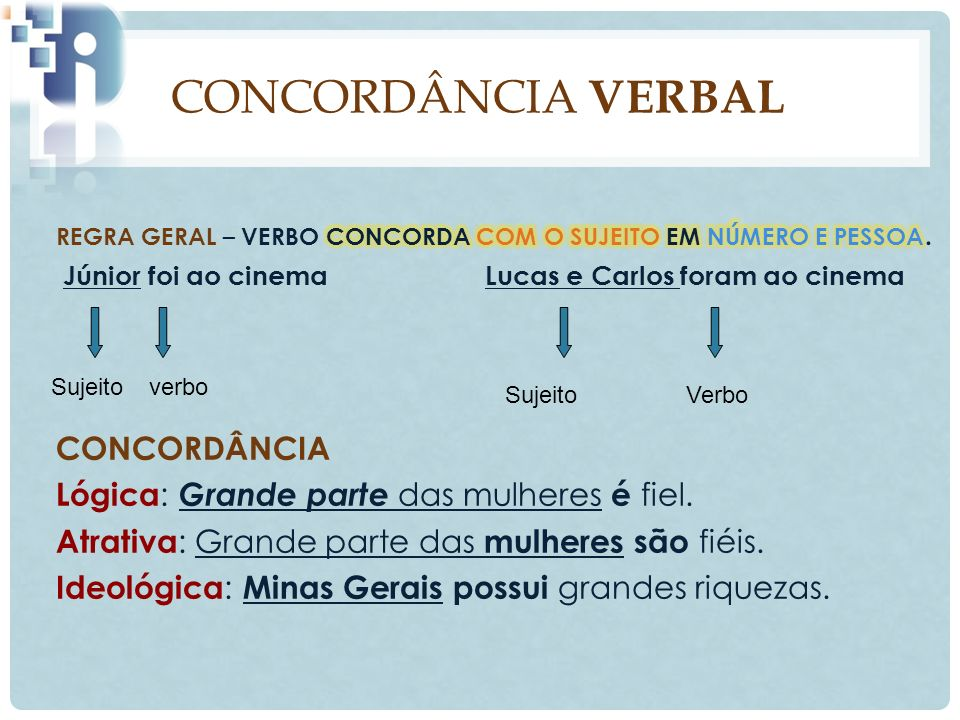 Obs.Porcentagens: a) Se há determinantes no plural, é obrigatória a pluralização do verbo.