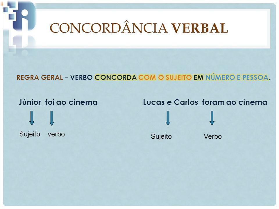 CONCORDÂNCIA VERBAL VerboSujeito verboSujeito