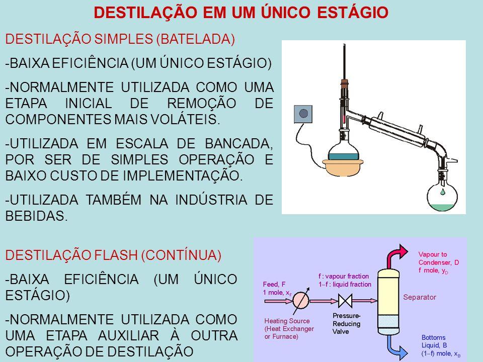 DESTILAÇÃO EM UM ÚNICO ESTÁGIO DESTILAÇÃO SIMPLES (BATELADA) -BAIXA EFICIÊNCIA (UM ÚNICO ESTÁGIO) -NORMALMENTE UTILIZADA COMO UMA ETAPA INICIAL DE REMOÇÃO DE COMPONENTES MAIS VOLÁTEIS.