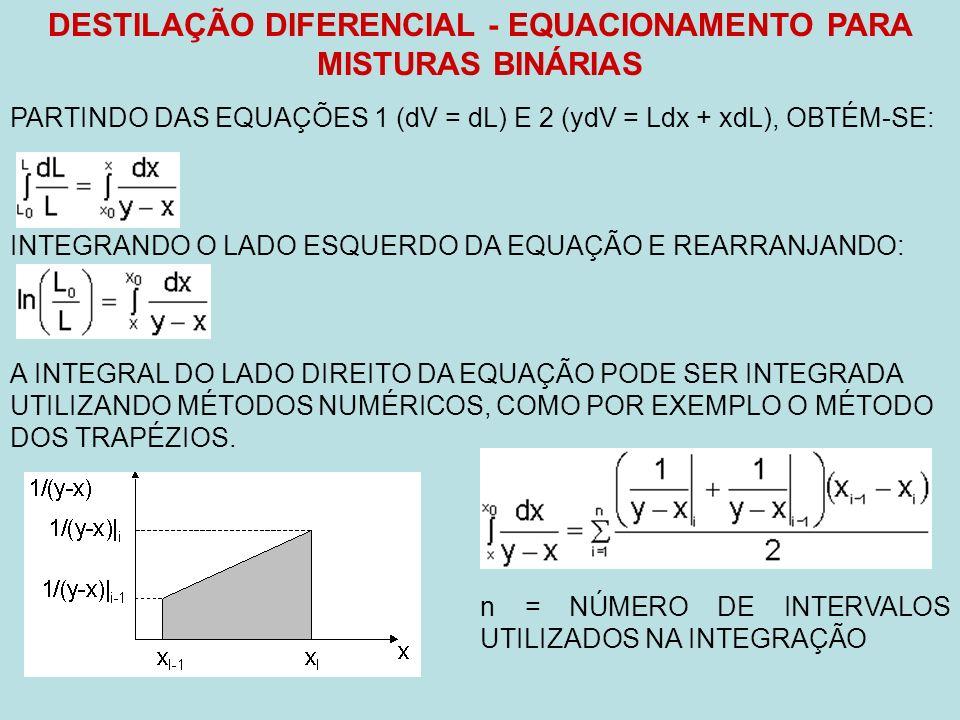 DESTILAÇÃO DIFERENCIAL - EQUACIONAMENTO PARA MISTURAS BINÁRIAS PARTINDO DAS EQUAÇÕES 1 (dV = dL) E 2 (ydV = Ldx + xdL), OBTÉM-SE: INTEGRANDO O LADO ES