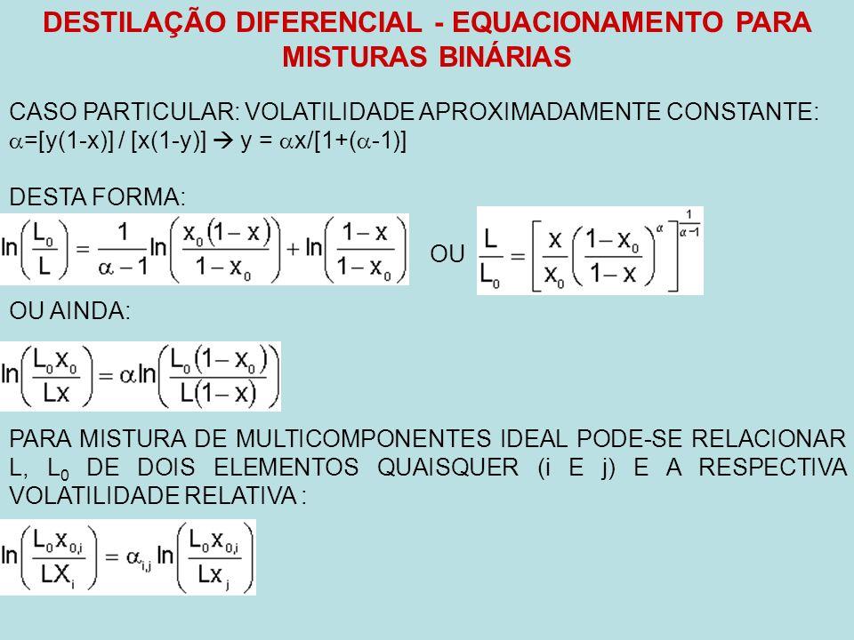 DESTILAÇÃO DIFERENCIAL - EQUACIONAMENTO PARA MISTURAS BINÁRIAS CASO PARTICULAR: VOLATILIDADE APROXIMADAMENTE CONSTANTE: =[y(1-x)] / [x(1-y)] y = x/[1+