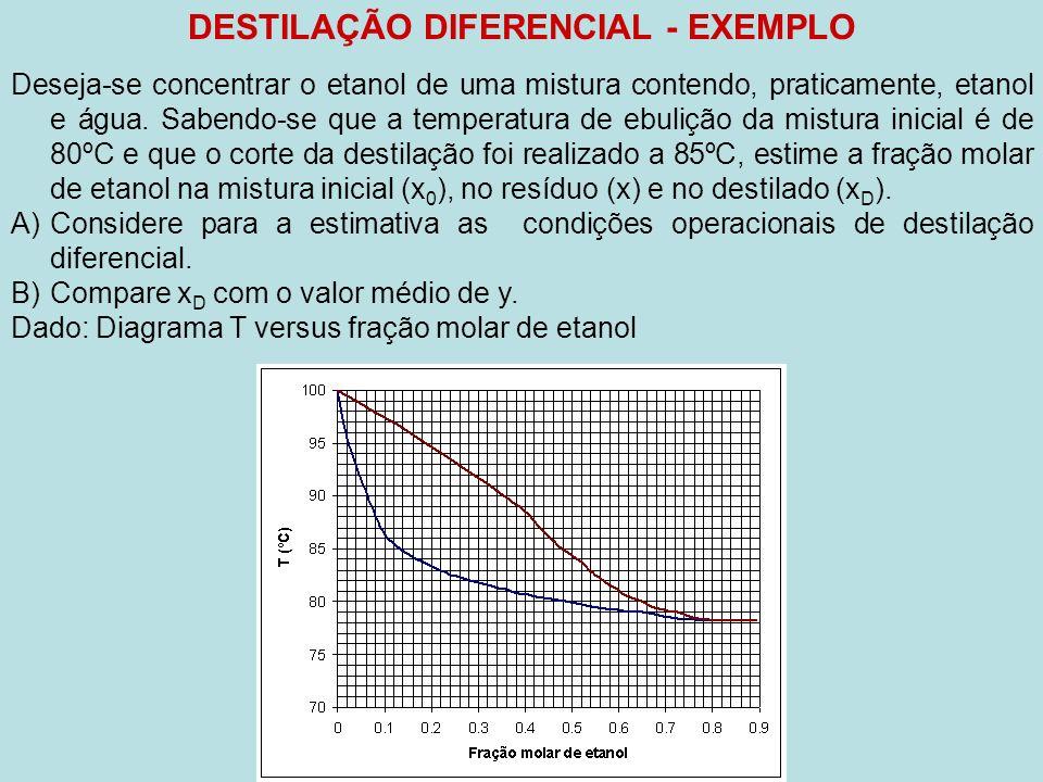 DESTILAÇÃO DIFERENCIAL - EXEMPLO Deseja-se concentrar o etanol de uma mistura contendo, praticamente, etanol e água. Sabendo-se que a temperatura de e