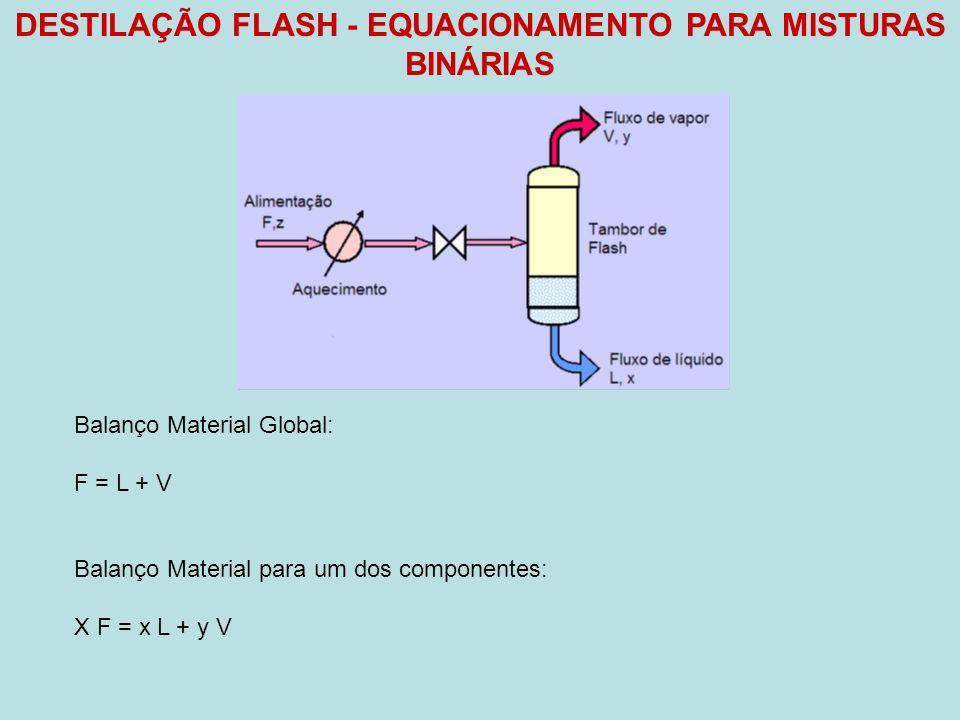 DESTILAÇÃO FLASH - EQUACIONAMENTO PARA MISTURAS BINÁRIAS Balanço Material Global: F = L + V Balanço Material para um dos componentes: X F = x L + y V