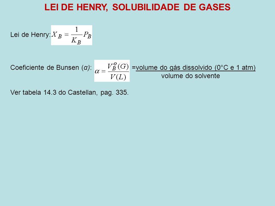LEI DE HENRY, SOLUBILIDADE DE GASES Lei de Henry: Coeficiente de Bunsen (α): =volume do gás dissolvido (0°C e 1 atm) volume do solvente Ver tabela 14.