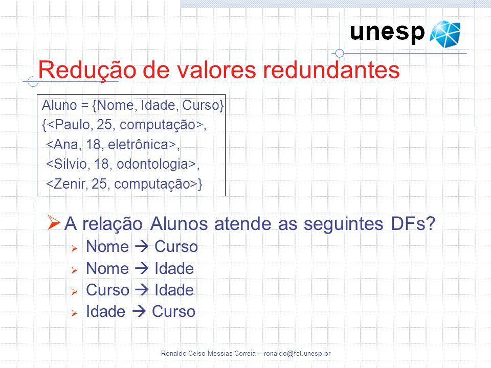 Ronaldo Celso Messias Correia – ronaldo@fct.unesp.br Redução de valores redundantes A relação Alunos atende as seguintes DFs? Nome Curso Nome Idade Cu