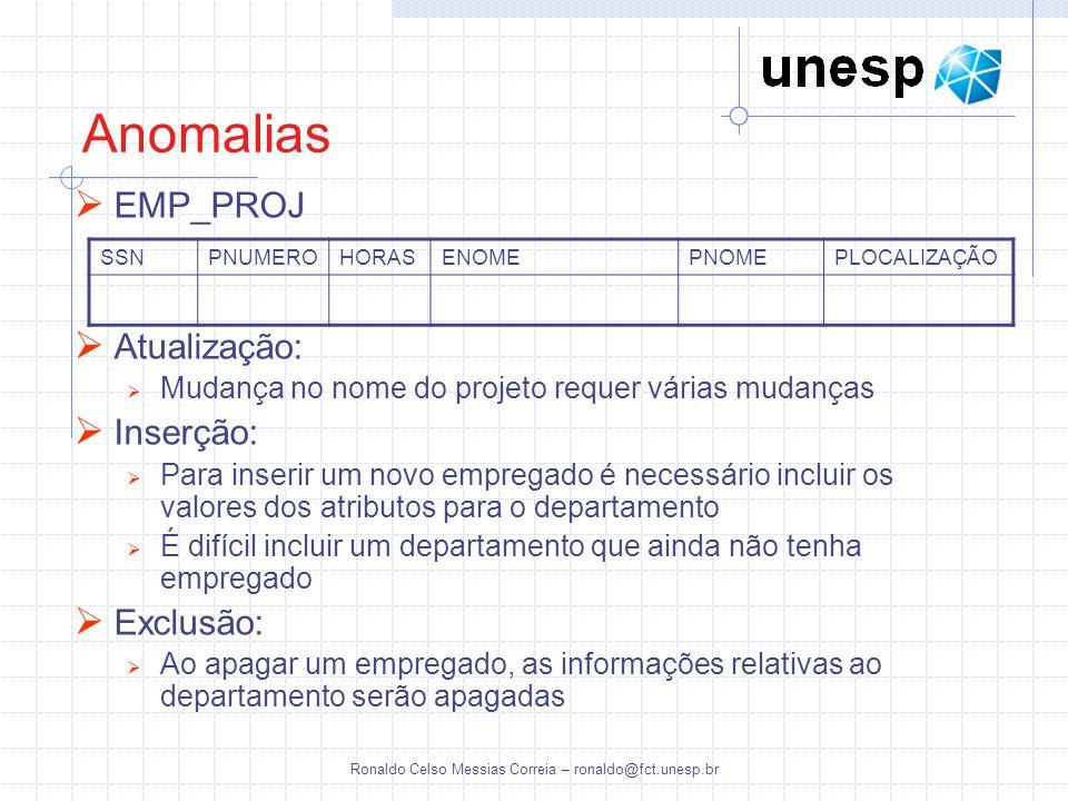 Ronaldo Celso Messias Correia – ronaldo@fct.unesp.br Anomalias SSNPNUMEROHORASENOMEPNOMEPLOCALIZAÇÃO EMP_PROJ Atualização: Mudança no nome do projeto