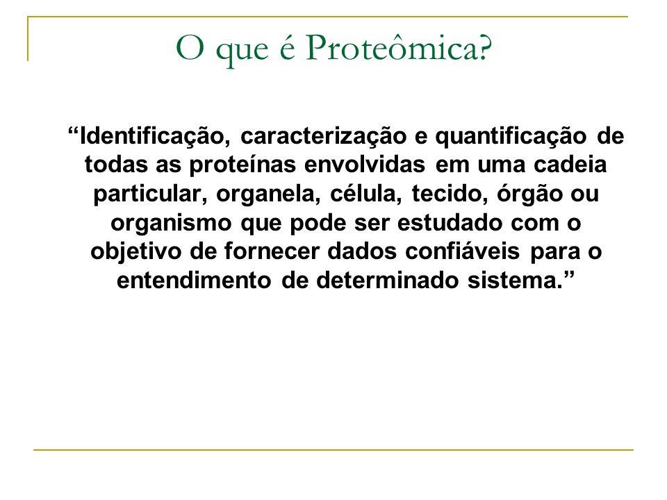 O que é Proteômica.