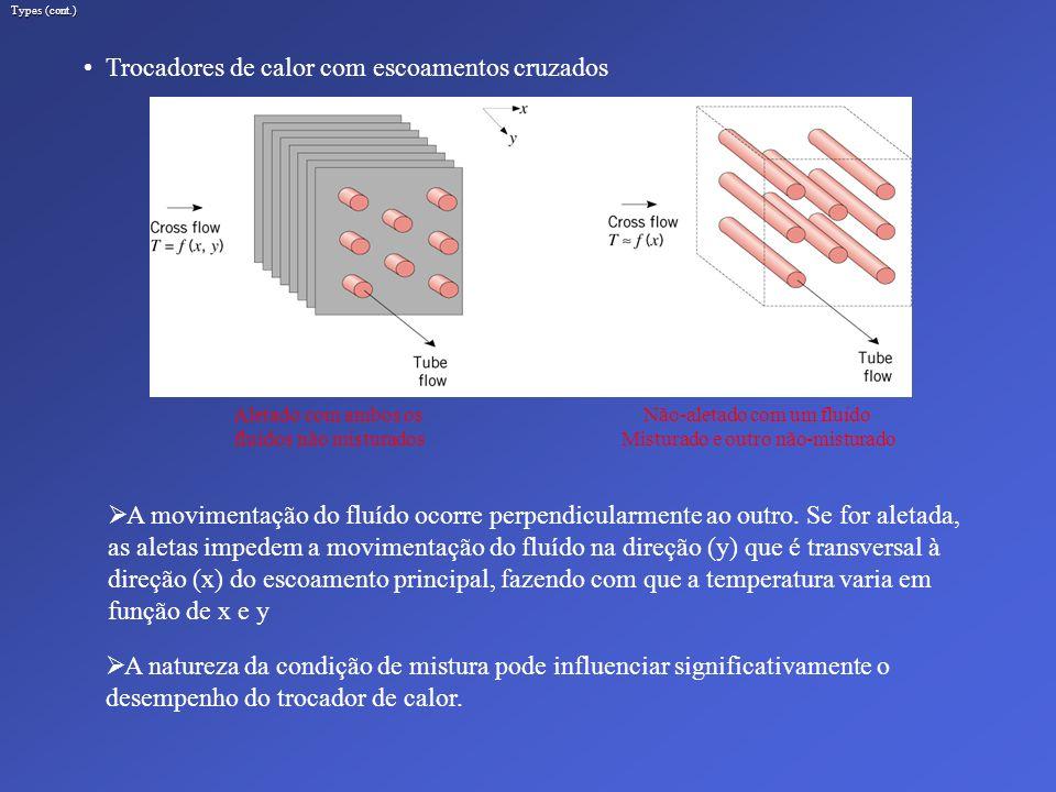 Types (cont.) Trocadores de calor com escoamentos cruzados Aletado com ambos os fluídos não misturados Não-aletado com um fluído Misturado e outro não