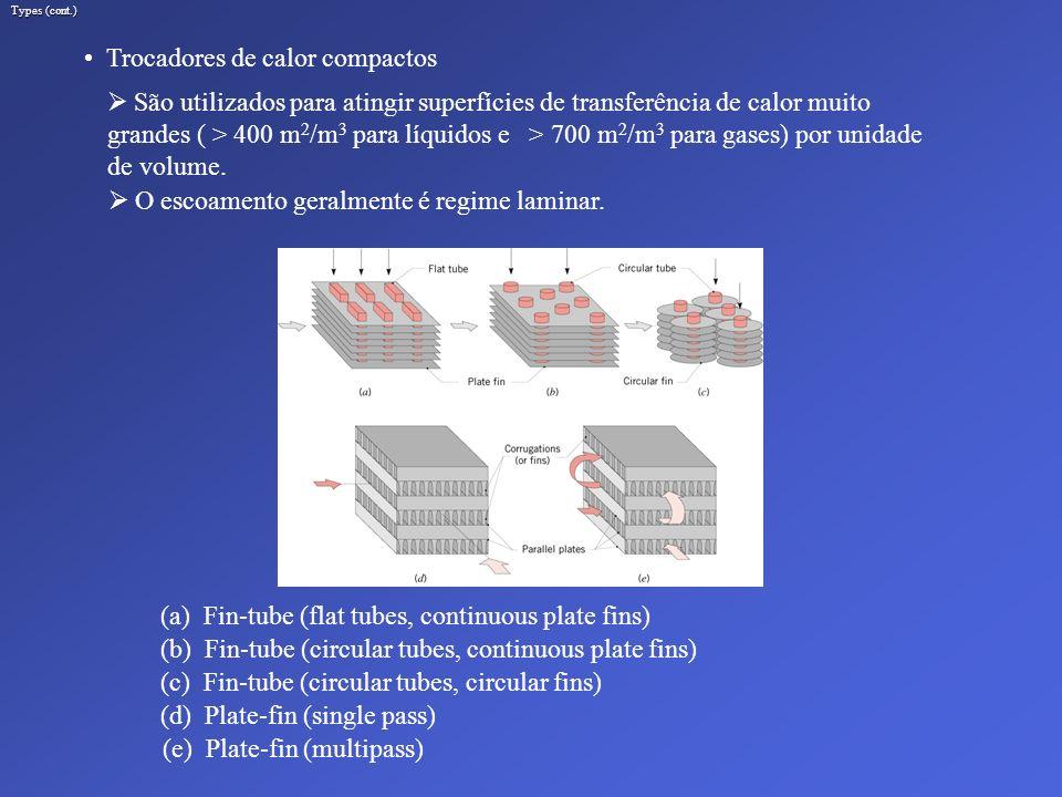Types (cont.) Trocadores de calor compactos São utilizados para atingir superfícies de transferência de calor muito grandes ( > 400 m 2 /m 3 para líqu