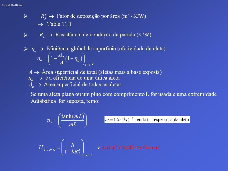 Overall Coefficient Se uma aleta plana ou um pino com comprimento L for usada e uma extremidade Adiabática for suposta, temo: