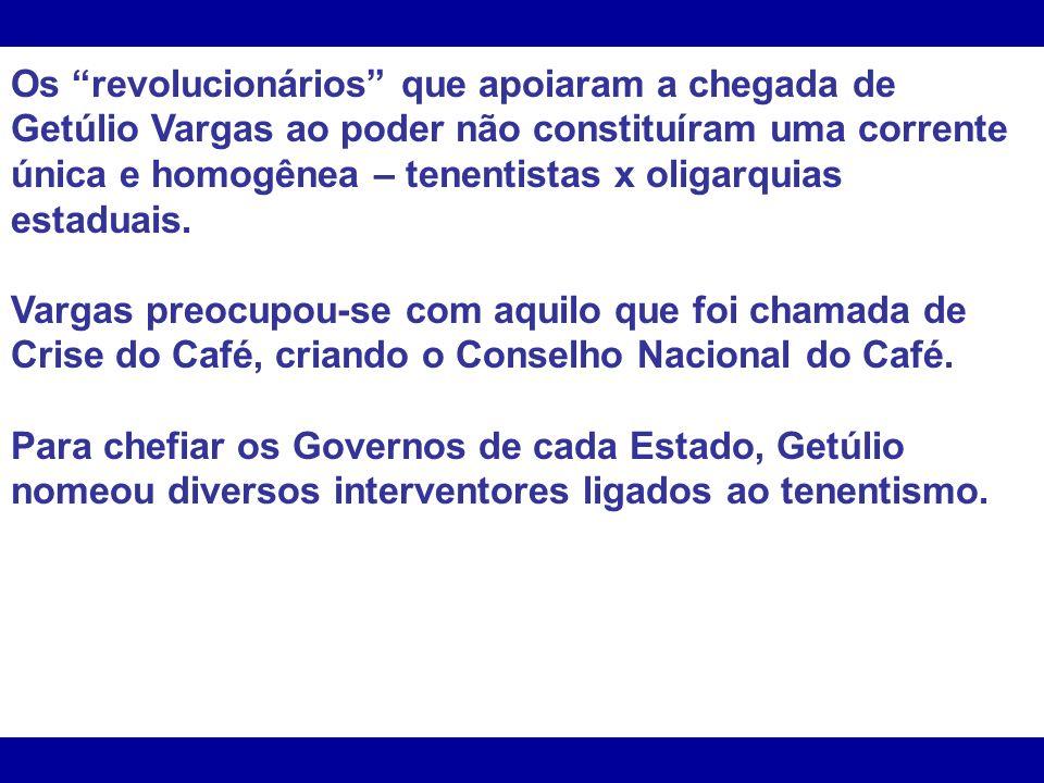 A Revolução Constitucionalista de 1932 O grande derrotado com a Revolução de 30 foi a oligarquia paulista.