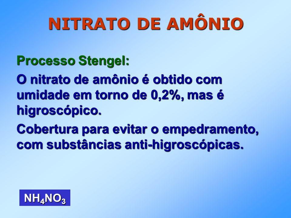NITRATO DE AMÔNIO Processo Stengel: O nitrato de amônio é obtido com umidade em torno de 0,2%, mas é higroscópico. Cobertura para evitar o empedrament