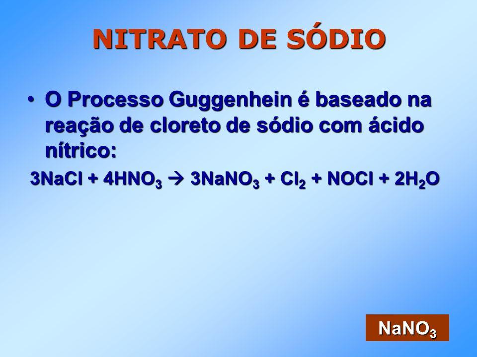 NITRATO DE SÓDIO O Processo Guggenhein é baseado na reação de cloreto de sódio com ácido nítrico:O Processo Guggenhein é baseado na reação de cloreto