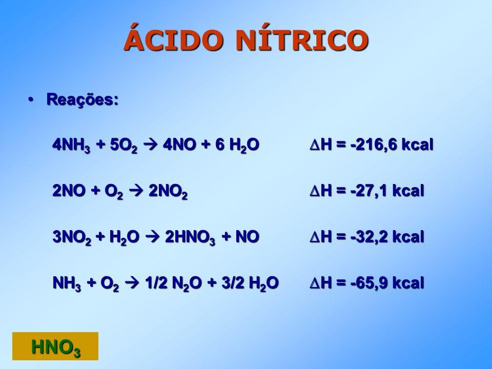 ÁCIDO NÍTRICO Reações:Reações: 4NH 3 + 5O 2 4NO + 6 H 2 O H = -216,6 kcal 2NO + O 2 2NO 2 H = -27,1 kcal 3NO 2 + H 2 O 2HNO 3 + NO H = -32,2 kcal NH 3