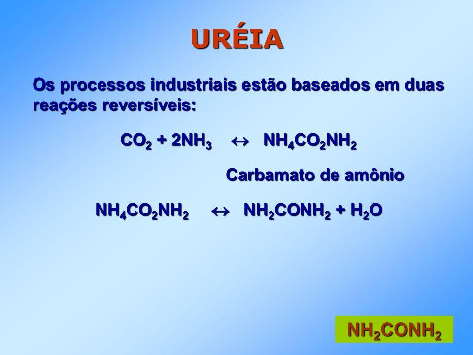 URÉIA Os processos industriais estão baseados em duas reações reversíveis: CO 2 + 2NH 3 NH 4 CO 2 NH 2 Carbamato de amônio Carbamato de amônio NH 4 CO