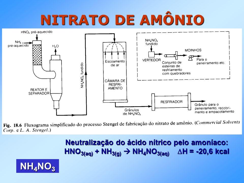 NITRATO DE AMÔNIO Processo Stengel: Economiza calor e diminui o custo dos equipamentos pela reação do ácido nítrico pré-aquecido e do amoníaco num reator contínuo, em que o vapor é separado do nitrato de amônio fundido, que cai numa torre de pelotização ou é solidificado em escamas.