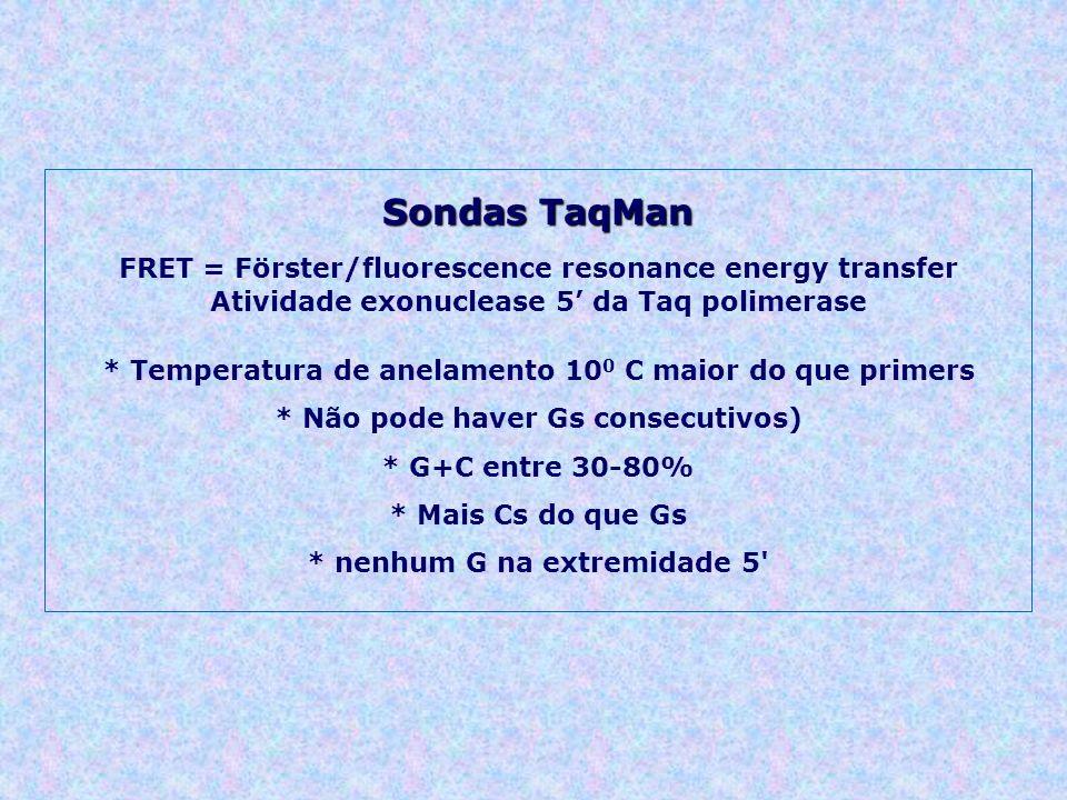 Sondas TaqMan FRET = Förster/fluorescence resonance energy transfer Atividade exonuclease 5 da Taq polimerase * Temperatura de anelamento 10 0 C maior do que primers * Não pode haver Gs consecutivos) * G+C entre 30-80% * Mais Cs do que Gs * nenhum G na extremidade 5