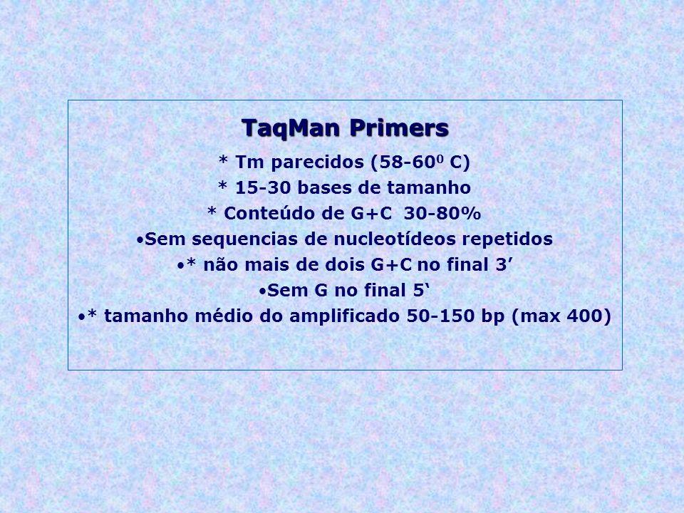 TaqMan Primers * Tm parecidos (58-60 0 C) * 15-30 bases de tamanho * Conteúdo de G+C 30-80% Sem sequencias de nucleotídeos repetidos * não mais de dois G+C no final 3 Sem G no final 5 * tamanho médio do amplificado 50-150 bp (max 400)