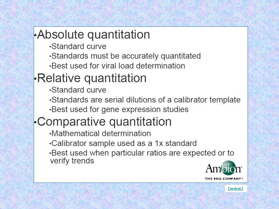 RnRn * Rn + é o valor de detecção de reação contendo todos os componentes (amostra de interesse); Rn - é o valor de Rn detectada no controle sem amostra (valor basal) * Rn é a diferença entre Rn + and Rn -.