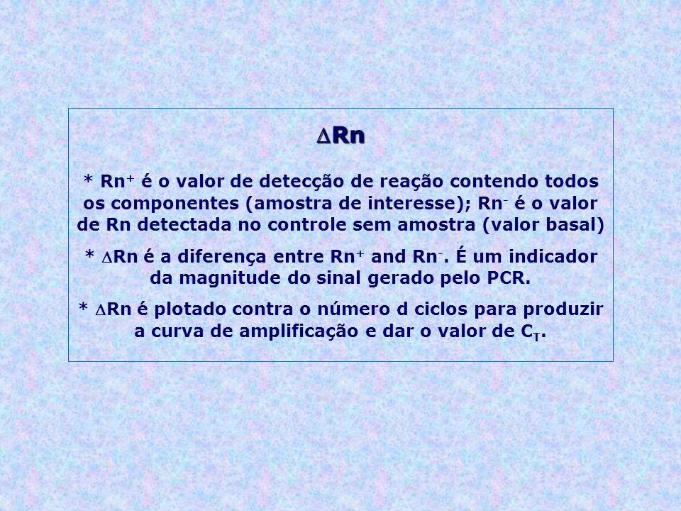 RnRn * Rn + é o valor de detecção de reação contendo todos os componentes (amostra de interesse); Rn - é o valor de Rn detectada no controle sem amost
