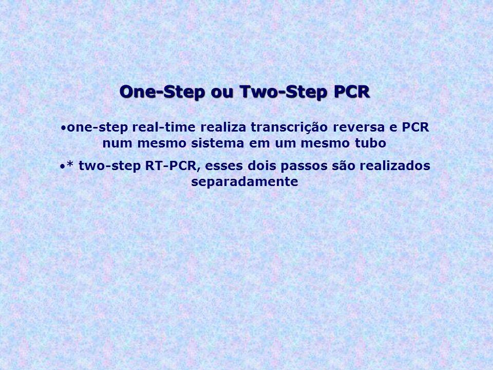One-Step ou Two-Step PCR one-step real-time realiza transcrição reversa e PCR num mesmo sistema em um mesmo tubo * two-step RT-PCR, esses dois passos são realizados separadamente