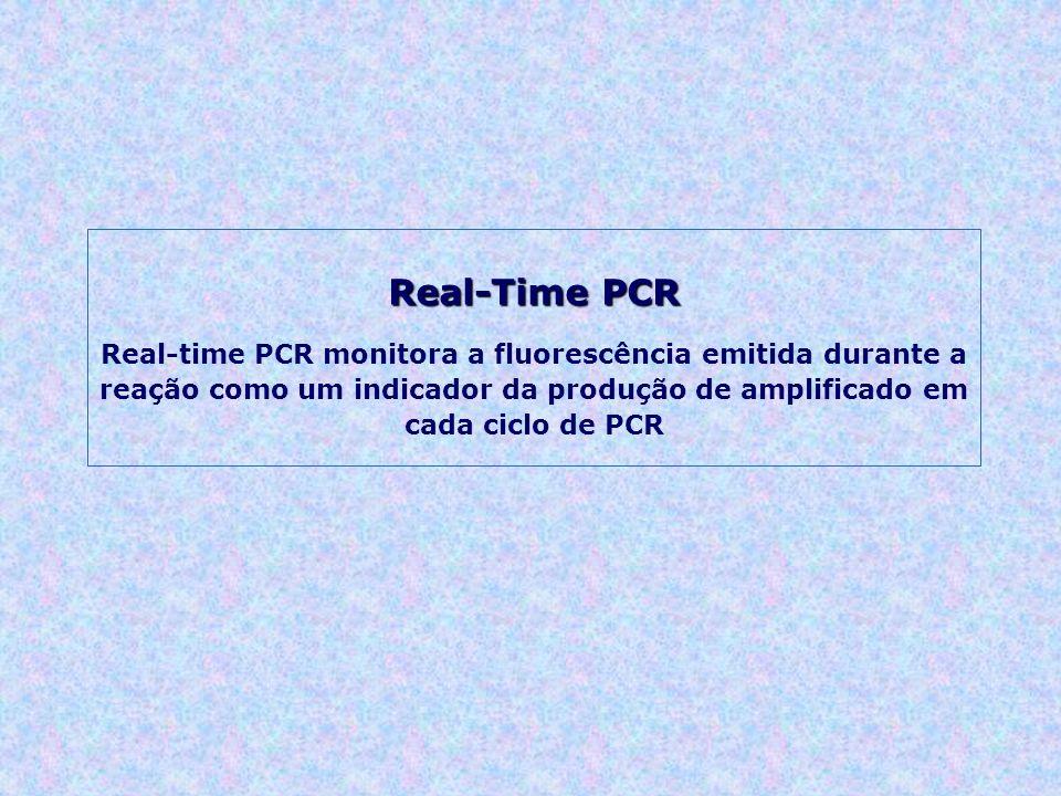 Real-Time PCR Real-time PCR monitora a fluorescência emitida durante a reação como um indicador da produção de amplificado em cada ciclo de PCR