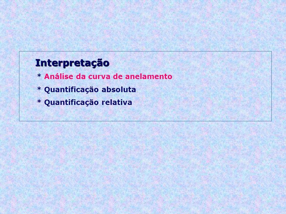 Interpretação Interpretação * Análise da curva de anelamento * Quantificação absoluta * Quantificação relativa