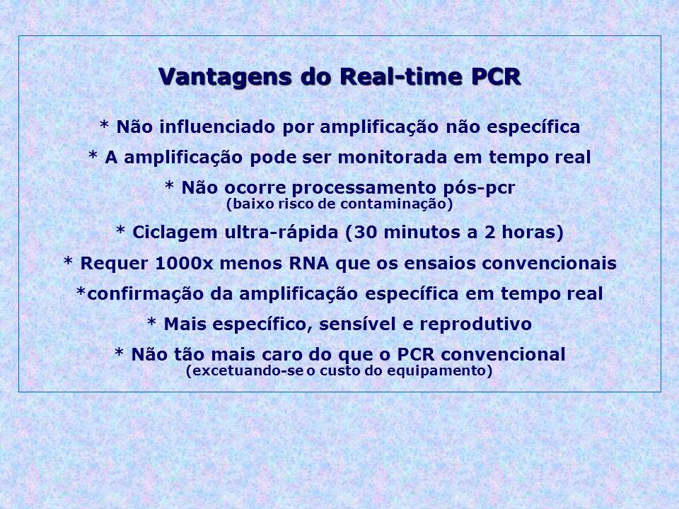 Vantagens do Real-time PCR * Não influenciado por amplificação não específica * A amplificação pode ser monitorada em tempo real * Não ocorre processamento pós-pcr (baixo risco de contaminação) * Ciclagem ultra-rápida (30 minutos a 2 horas) * Requer 1000x menos RNA que os ensaios convencionais *confirmação da amplificação específica em tempo real * Mais específico, sensível e reprodutivo * Não tão mais caro do que o PCR convencional (excetuando-se o custo do equipamento)
