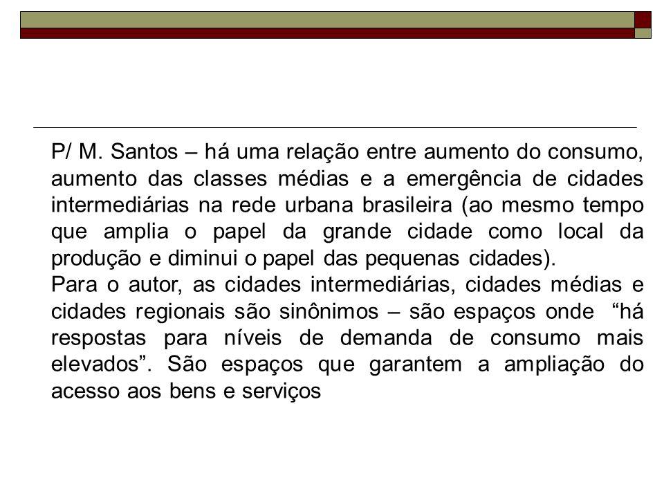 P/ M. Santos – há uma relação entre aumento do consumo, aumento das classes médias e a emergência de cidades intermediárias na rede urbana brasileira