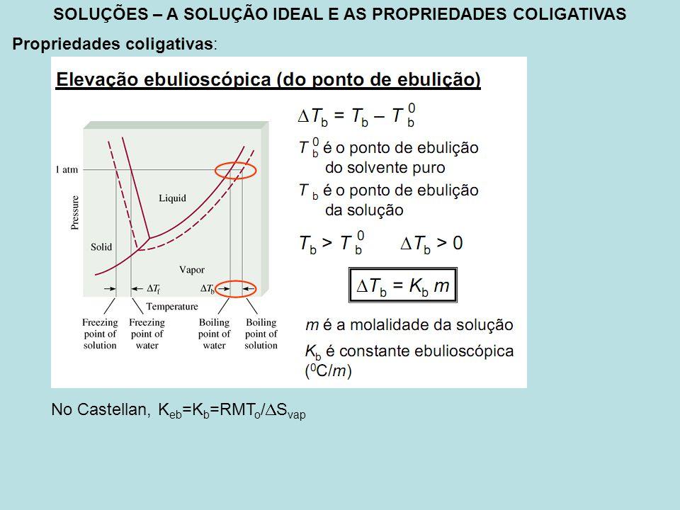 SOLUÇÕES – A SOLUÇÃO IDEAL E AS PROPRIEDADES COLIGATIVAS Propriedades coligativas: No Castellan, K eb =K b =RMT o / S vap