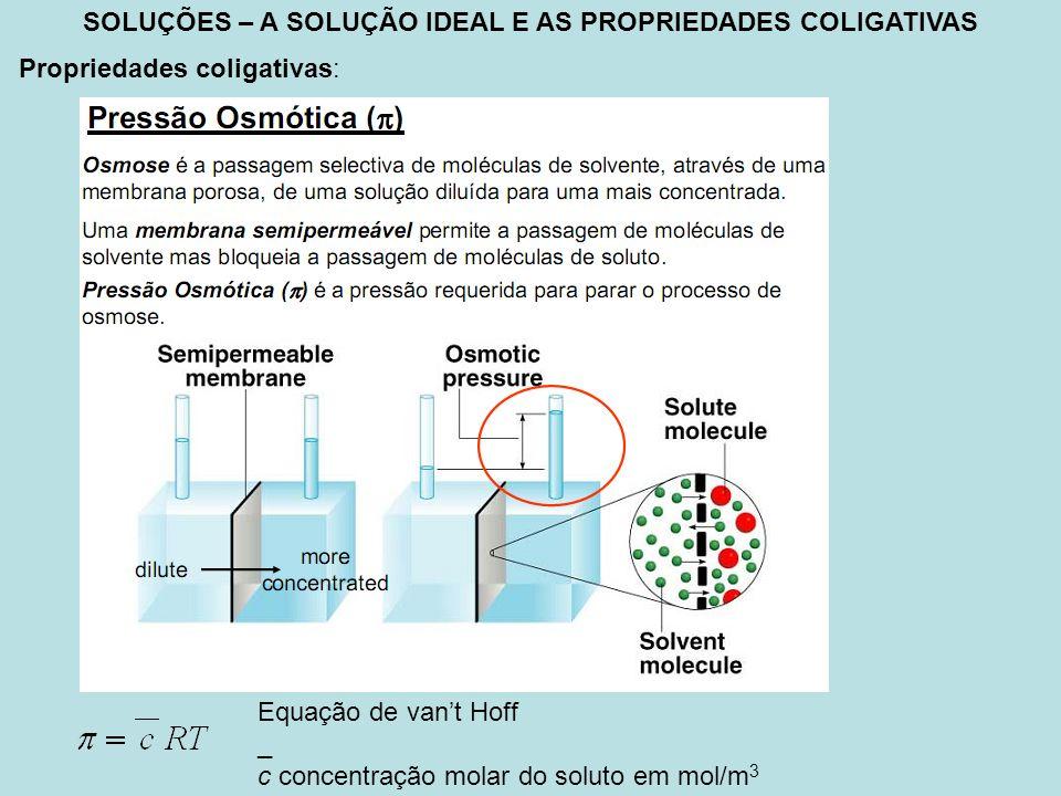 SOLUÇÕES – A SOLUÇÃO IDEAL E AS PROPRIEDADES COLIGATIVAS Propriedades coligativas: Efeito da pressão osmótica em uma célula: