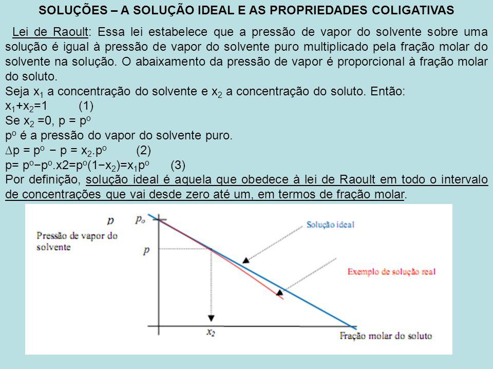 SOLUÇÕES – A SOLUÇÃO IDEAL E AS PROPRIEDADES COLIGATIVAS Lei de Raoult: Essa lei estabelece que a pressão de vapor do solvente sobre uma solução é igu